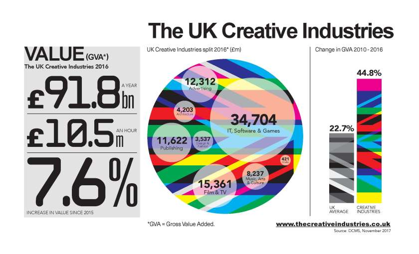 creative-economy-update-infographic-00000002-