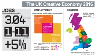 UK_Creative_Industries_JOBS_17817